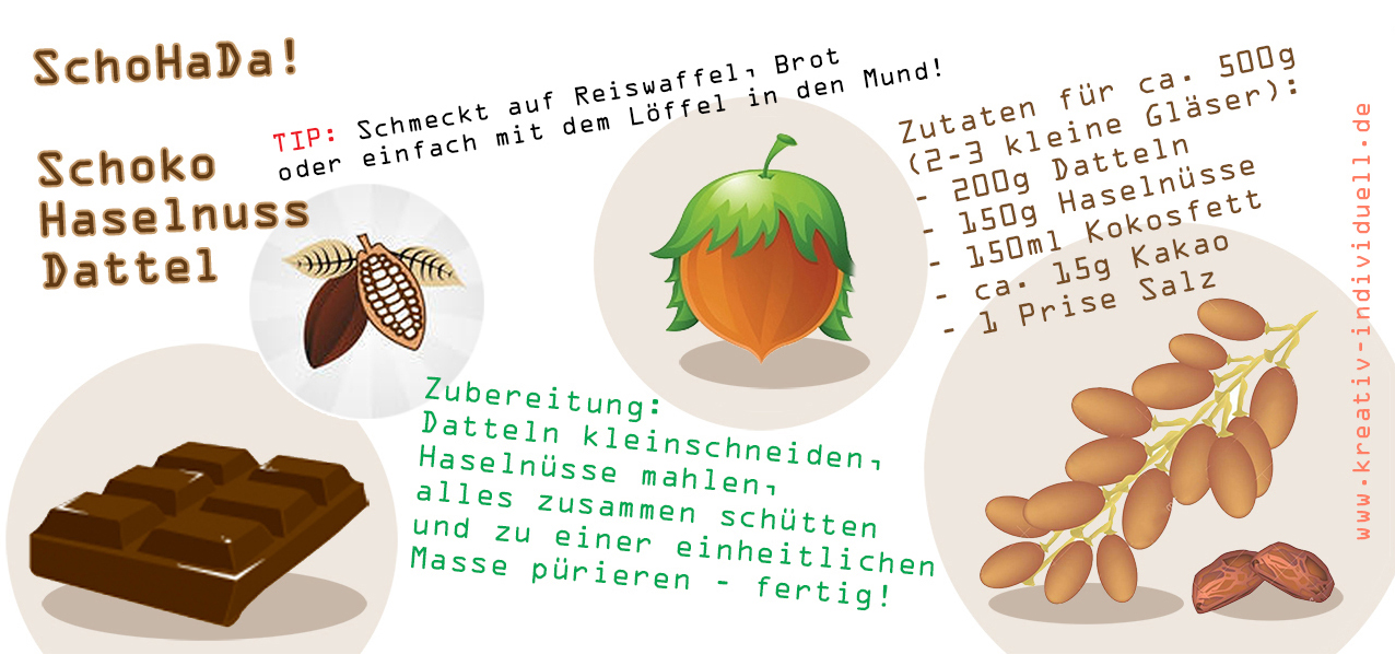Aufstriche_Rezepte_SchoHaDa