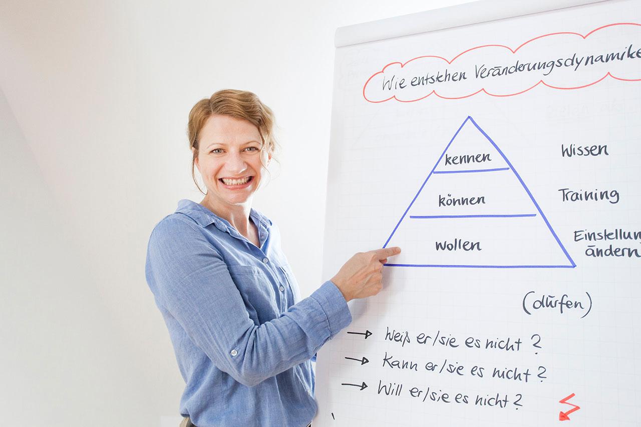 Business Portraits mit Werdewechsel Nina Reidel by Alexandra Siebert
